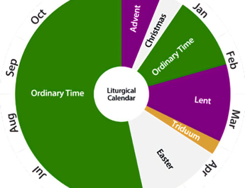 The Liturgical Seasons